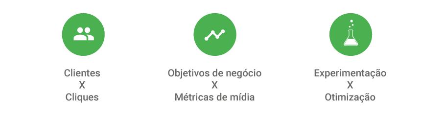 gráfico google novas métricas e conversão